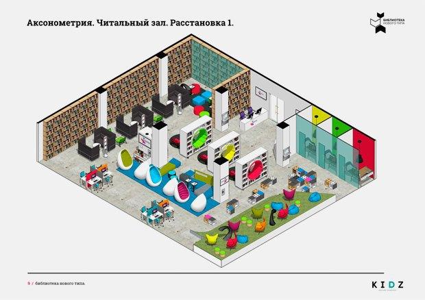 Дизайнеры Гоголевки— оновом российском стандарте библиотек. Изображение № 11.