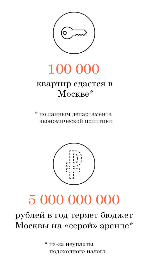 Цифры дня: Серая аренда жилья в Москве. Изображение № 1.