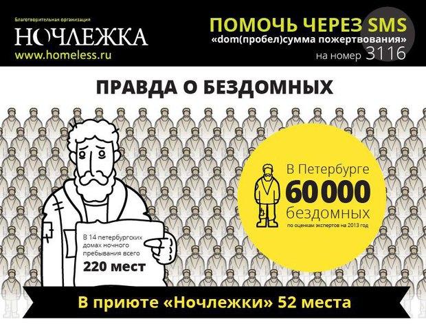 «Ночлежка» выпустила инфографику опроблеме бездомности. Изображение № 4.