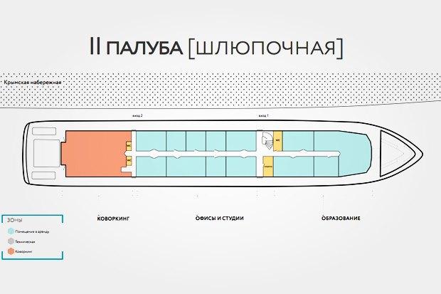 Корабль «Валерий Брюсов» на Крымской набережной станет арт-пространством. Изображение № 4.