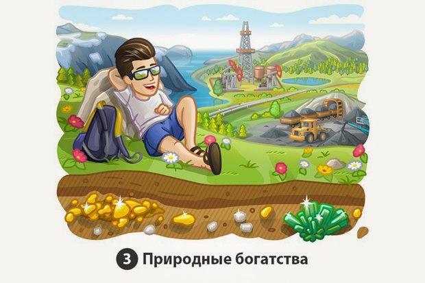 «Россия лидирует по объему и разнообразию природных богатств, доступных на ее территории. Эти ресурсы — бездонный источник благосостояния для десятков грядущих поколений россиян».. Изображение № 3.