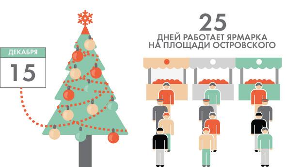 Праздник к нам приходит: Подготовка города к Новому году. Изображение № 5.