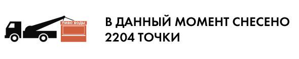 Хроники мэра: Первый год Сергея Собянина. Изображение № 1.