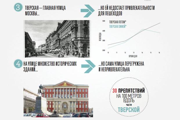 Исследование Яна Гейла: 14 фактов опешеходной Москве. Изображение № 29.