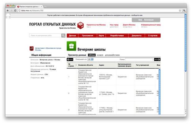 Заработал московский сайт «Открытые данные». Изображение № 5.