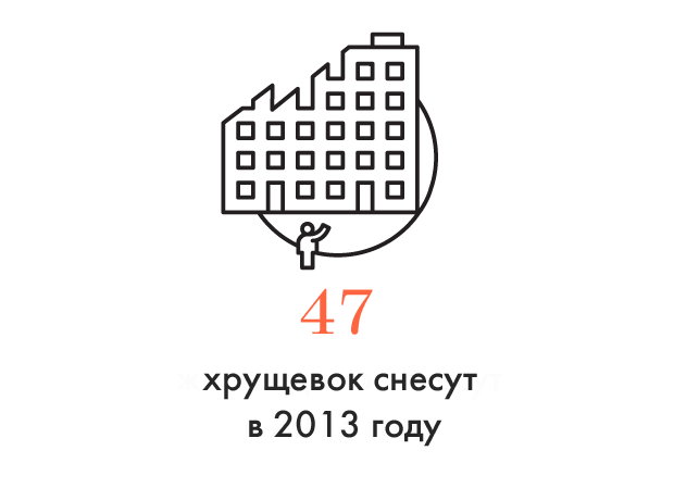 Цифра дня: Сколько пятиэтажек снесут в 2013 году. Изображение № 1.