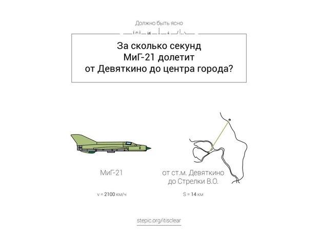 Петербургский иллюстратор придумал серию математических задач погородским сюжетам . Изображение № 8.
