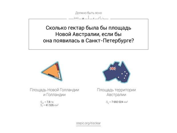 Петербургский иллюстратор придумал серию математических задач погородским сюжетам . Изображение № 3.