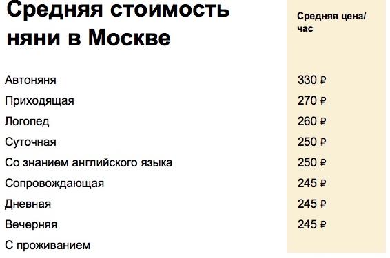 Часы работы стоимость часов скупка красноярск бу
