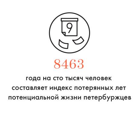 Цифра дня: Потерянные годы жизни петербуржцев. Изображение № 1.