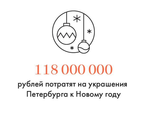 Цифра дня: Стоимость ёлки и новогодних украшений в Петербурге. Изображение № 1.