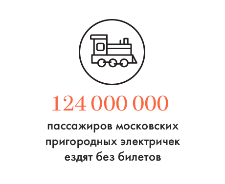 Цифра дня: Количество зайцев в московских электричках . Изображение № 1.