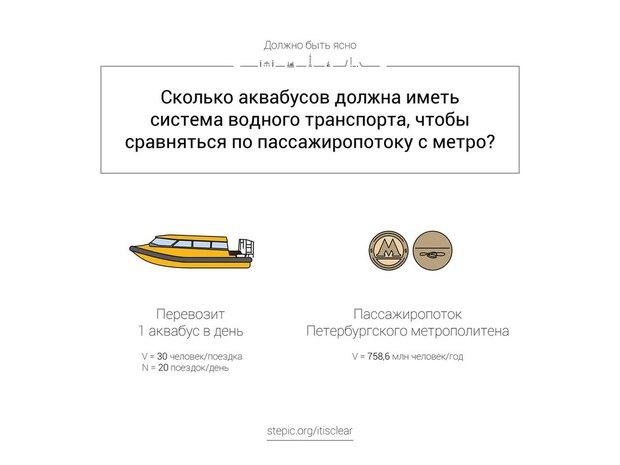 Петербургский иллюстратор придумал серию математических задач погородским сюжетам . Изображение № 4.