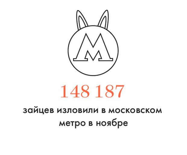 Цифра дня: Сколько зайцев поймали в метро. Изображение № 1.