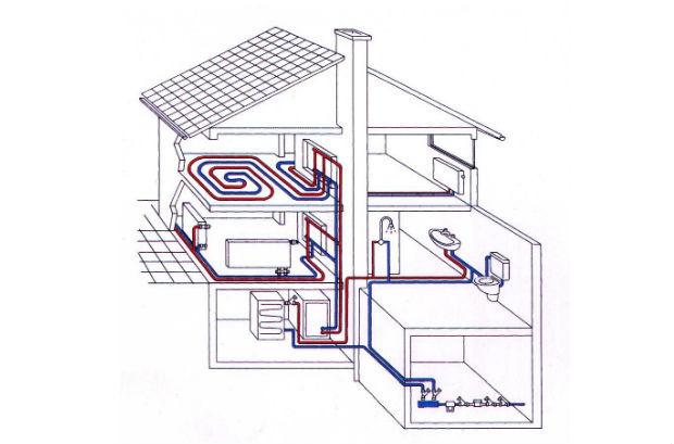 Хороший пример древовидной системы коммуникаций – система водоснабжения в домах и квартирах. Одна поломка отрезает от воды всех жильцов. Изображение № 24.