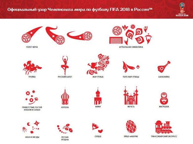 Официальный узор чемпионата мира по футболу. Изображение № 1.