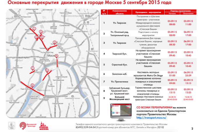 На шести участках в центре Москвы полностью перекроют движение из-за празднования Дня города. Изображение № 2.
