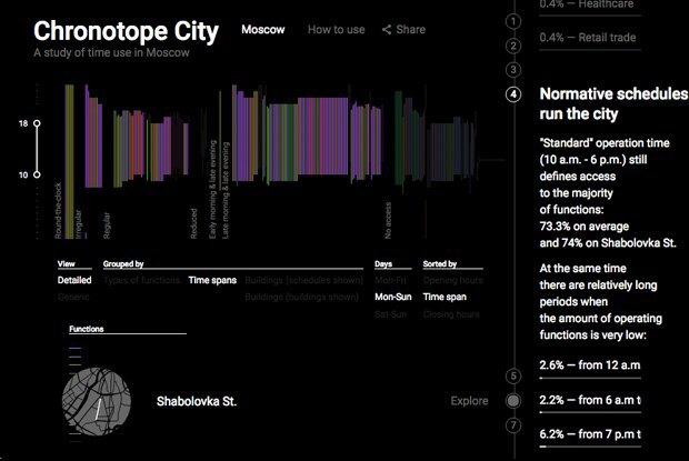 Как карты помогают сделать город лучше . Изображение № 9.