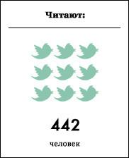 Меньше слов, больше дела: Твитеры петербургских чиновников. Изображение № 79.