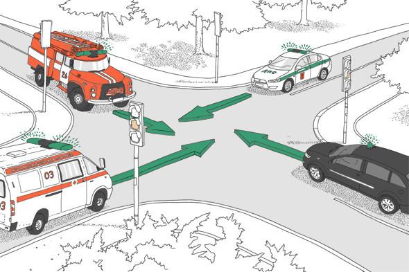 Эксперимент The Village: Какая мигалка главнее на дороге. Изображение № 1.