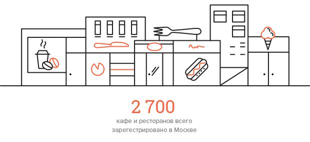 Сколько в Москве кафе и ресторанов. Изображение № 1.