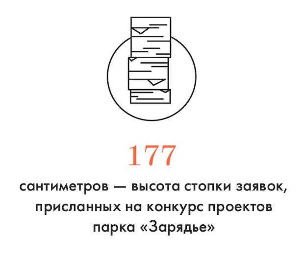 Цифра дня: Сколько работ прислали на конкурс проектов «Зарядья» . Изображение № 1.