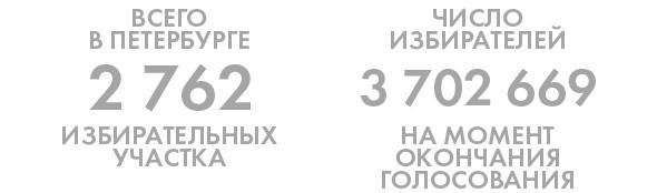Хроника выборов: Нарушения, цифры и два стихийных митинга в Петербурге. Изображение № 2.