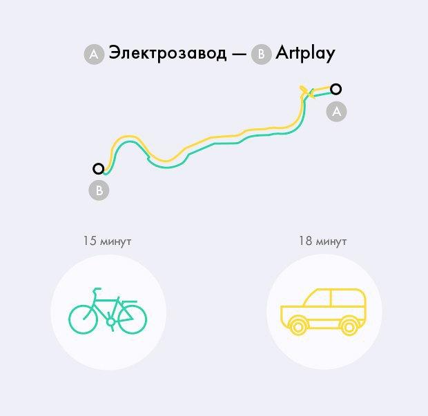 В диких условиях: Велосипед против автомобиля в –10 ˚C. Изображение № 5.