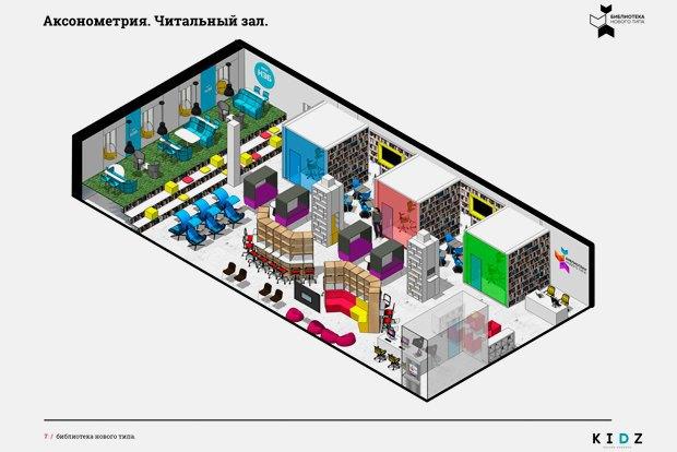 Дизайнеры Гоголевки— оновом российском стандарте библиотек. Изображение № 12.