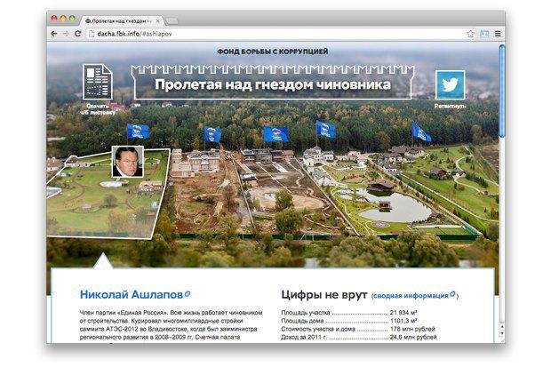 Ссылки дня: Интриги Большого театра, новый проект Навального и утилизация батареек. Изображение № 3.