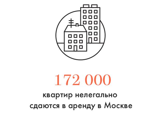 Цифра дня: Нелегальная аренда в Москве. Изображение № 1.