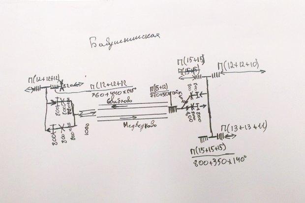 Личный опыт: Как сделать метро более доступным. Изображение № 6.