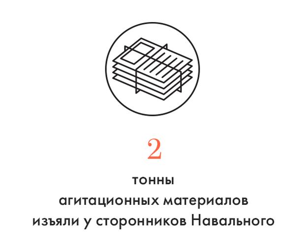 Цифра дня: Агитационные материалы Навального. Изображение № 1.