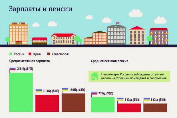 Накануне референдума крымский парламент рассылал листовки, объясняющие преимущества присоединения полуострова кРоссии . Изображение № 1.