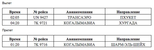 Рейсы из Пулково-2 27 февраля. Изображение № 1.