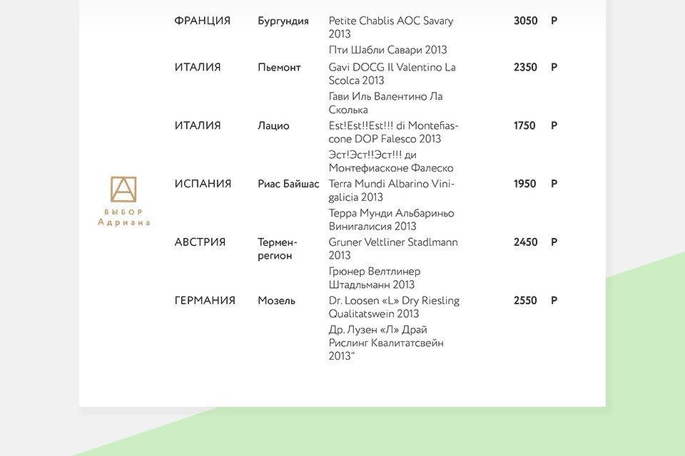 8 самых дешёвых винных карт Москвы. Изображение № 5.