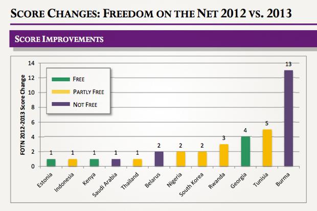 Правозащитник Данило Бакович (Freedom House)— отяге властей кзапретам и закрытом интернете. Изображение № 3.
