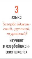 Лига наций: Азербайджанцы в Петербурге. Изображение № 8.