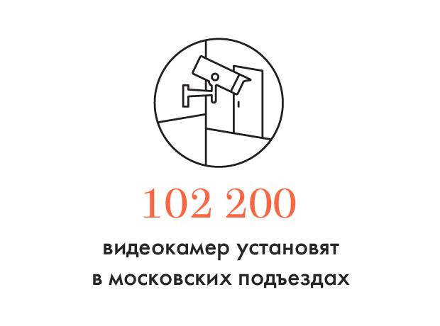 Цифра дня: Сколько видеокамер установят в подъездах. Изображение № 1.