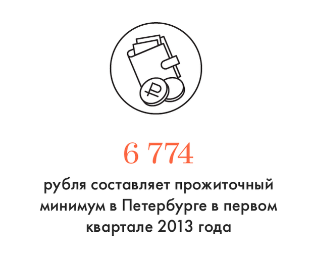 Цифра дня: Прожиточный минимум в Санкт-Петербурге. Изображение № 1.