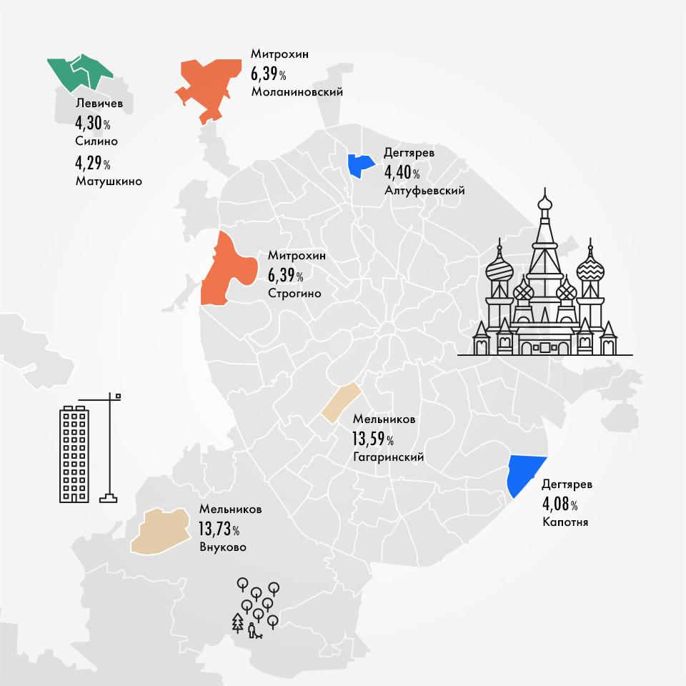 6 кадров: Как проголосовала Москва на выборах мэра. Изображение № 4.