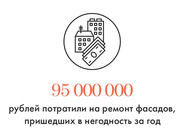 Цифра дня: На Васильевском острове пришли в негодность свежеотремонтированные фасады. Изображение № 1.
