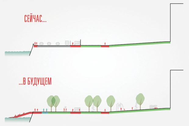 Исследование Яна Гейла: 14 фактов опешеходной Москве. Изображение № 43.