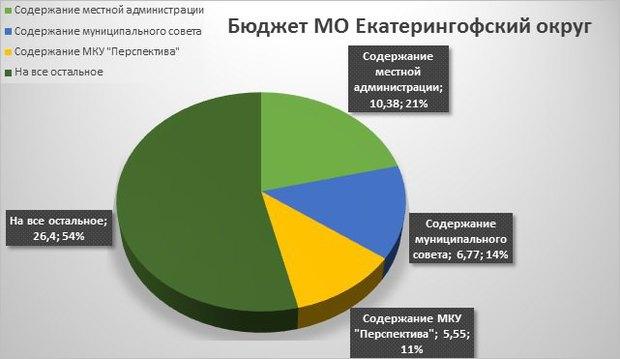 Инициативу Фонда по борьбе с коррупцией Навального рассмотрит петербургский ЗакС. Изображение № 2.
