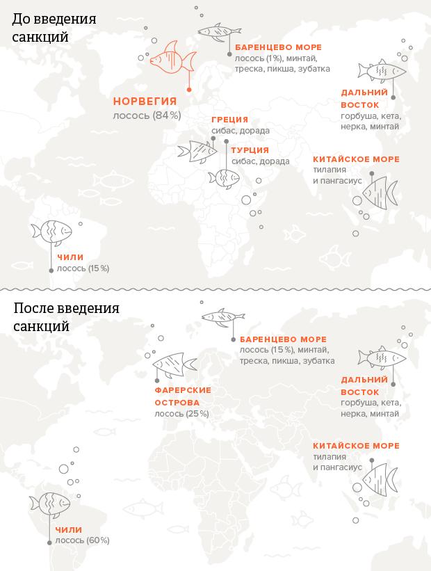 Откуда доставляют рыбу в российскиемагазины. Изображение № 2.