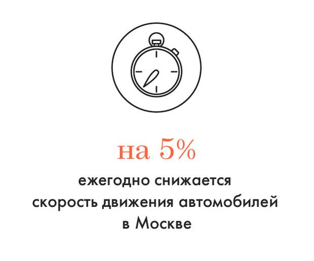 Цифра дня: Как замедляется Москва. Изображение № 1.