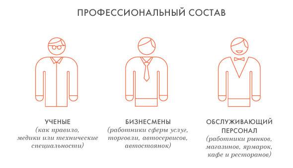 Лига наций: Азербайджанцы в Петербурге. Изображение № 4.