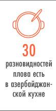 Лига наций: Азербайджанцы в Петербурге. Изображение № 14.