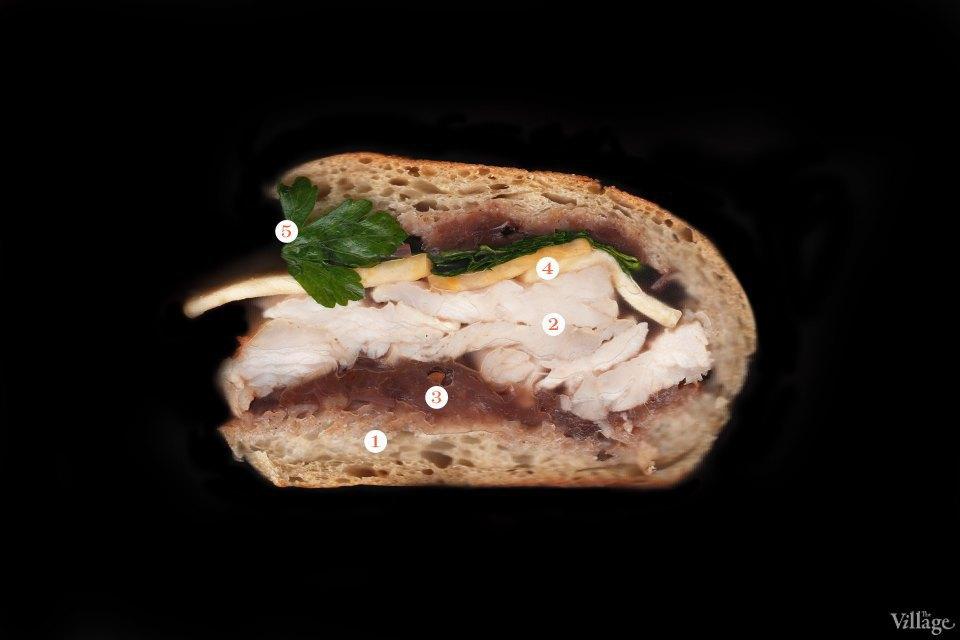 Составные части: 6 сэндвичей из «Бутербро». Изображение № 5.