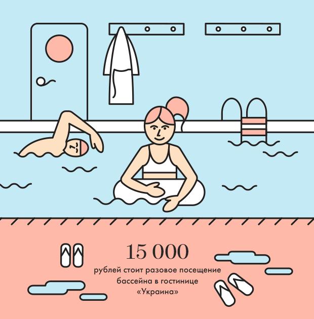 Москва в цифрах: Сколько стоит сеанс в бассейне вгостинице «Украина». Изображение № 1.